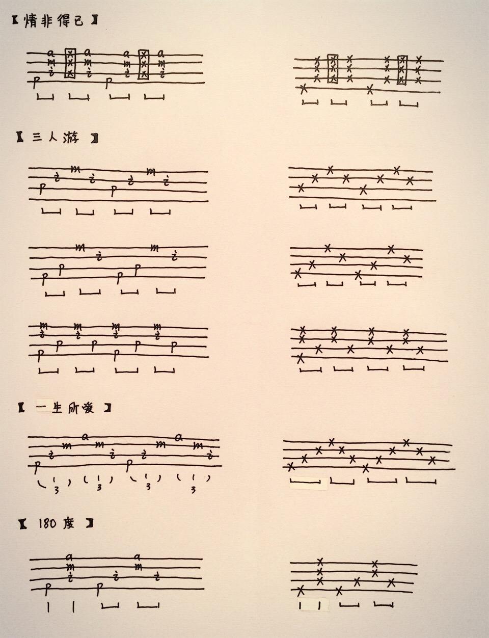 尤克里里常用右手节奏型大全(附教程与图谱)